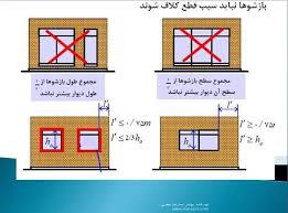 Image result for سازه های با مصالح بنایی