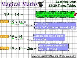 Pin On Mathematics