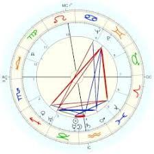 Scott Walker Birth Chart Grant Cary Astro Databank
