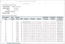 Excel Loan Calculator Formula Finance Basics Simple Interest In Home