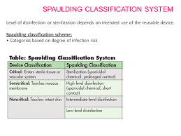 Spaulding Classification Chart Microbiological Starting Concepts And Background Ppt Download