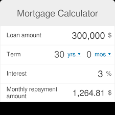 Comprehensive Mortgage Calculator Mortgage Calculator Omni