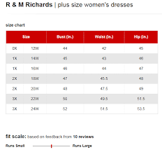 Curvy Couture Size Chart R M Richards Dresses Plus Size Chart Via Macys Dress Size