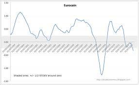 Charts August 2012 True Economics August 2012