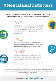 Benefits health plans must cover under washington state law what consumers need to know about surprise or balance billing your rights to see a medical provider Health Insurance And Mental Health Services Mentalhealth Org