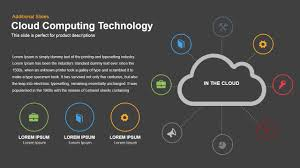 Technology Powerpoint Cloud Computing Technology Ppt Powerpoint Template Keynote Slides