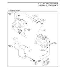 sea doo gtx 787 water hose question 97 gs cooling jpg