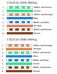 wiring diagram cat6 cable wiring image wiring diagram cat 6 cable wiring diagram wiring diagrams on wiring diagram cat6 cable