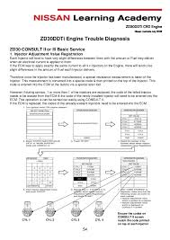 zd30 wiring diagram zd30 image wiring diagram manual engine zd30 nissan on zd30 wiring diagram
