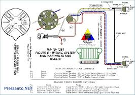 trailer wiring diagram 6 way to 7 5 wire pin plug net inside how 4-Wire Trailer Lights Wiring-Diagram trailer wiring diagram 6 way to 7 5 wire pin plug net inside how lights 4 and 5 way trailer wiring diagram