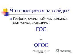 Презентация на тему Доклад на конференции и презентация  21 Доклад