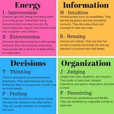 Personality Profile Chart Myers Briggs Personality Type Chart Personality Psychology
