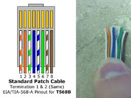 make a cat6 patch cable networking spiceworks Wiring Diagram For Cat6 Cable Wiring Diagram For Cat6 Cable #55 wiring diagram for cat6 cable
