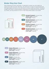 Binder Ring Size Chart Binder Ring Sizes For The Home Planner Book Planner