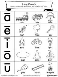 There are differences in opinion about whether using phonics is when approaching word families, i like to learn them in sets that have some commonality (for example, short a sounds or long e sounds). Long Vowels Sound Picture Reference Vowel Worksheets Long Vowel Worksheets Short Vowel Worksheets