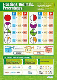 Fractions Decimals Percentages Classroom Posters For Mathematics Laminated Gloss Paper Measuring 33 X 23 5 Mathematics School Posters For