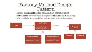 Design Patterns Javatpoint