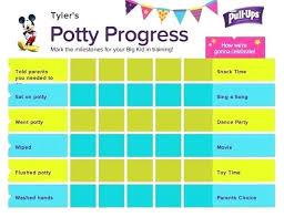 Potty Sticker Chart Printable Train Learn Ocsports Co