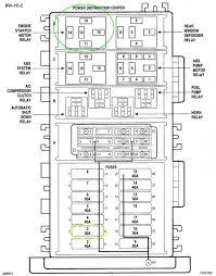 2009 jeep grand cherokee fuse box diagram wiring diagram database \u2022 1999 jeep cherokee fuse box diagram at 99 Jeep Cherokee Fuse Panel Diagram