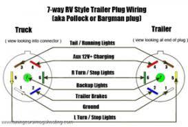 7 blade truck wiring diagram 7 wiring diagrams 7 pin trailer wiring diagram with brakes at 7 Plug Truck Wiring Diagram