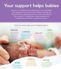 March Of Dimes Birth Plan March For Babies Why We Walk Ne Fl Healthy Start