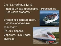 Презентация на тему Роль и значение транспорта Сухопутный  6 Стр