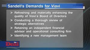 full size of sandell asset management linkedin glassdoor booker bloomberg aum viavi solutions is the latest