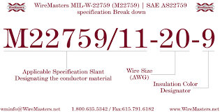 Mil Spec Chart Break Down Of The M22759 Wire Specification