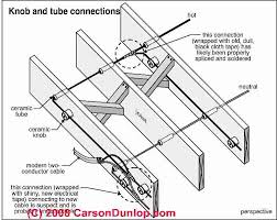 knob tube wiring how to identify inspect evaluate repair sketch of knob and tube electrical wiring connetion methods c carson dunlop associates