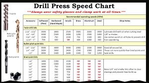 Drill Press Speed Chart Metal Craftsman 103 23141 100 Series Drill Press Restoration