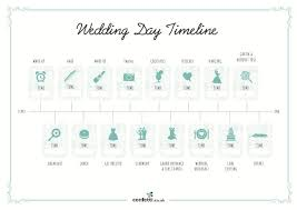 free wedding itinerary templates and timelines Wedding Week Itinerary Template a printable wedding day timeline and itinerary wedding week itinerary template design