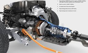 BMW Convertible bmw transmission types : Looking for BMW transmission (manual or automatic)? Go no further ...