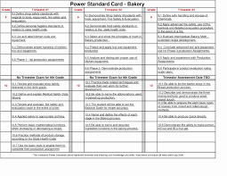 Free Food Inventory Spreadsheet Templateost For Excel Lovely
