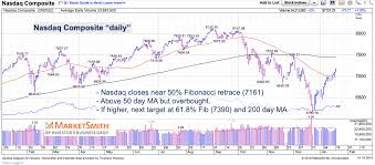 Stock Market Chart Nasdaq Weekend Stock Market Update Its Getting Giddy Out There