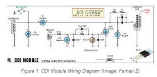 electronic ignition circuit diagram the wiring diagram motorcycle cdi ignition wiring diagram diagram circuit diagram