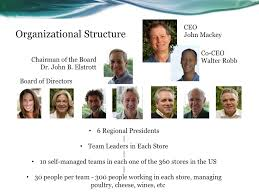 Whole Foods Organizational Structure And Culture