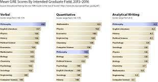 Employment And Graduate Studies Nyu Abu Dhabi