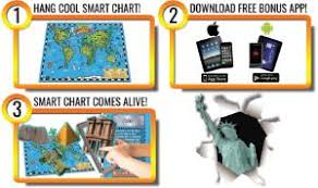 Smart Chart App Popar Augmented Reality Smart Charts