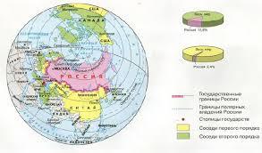 Общая характеристика географии России География Реферат доклад  Рис 27 Россия северное государство мира