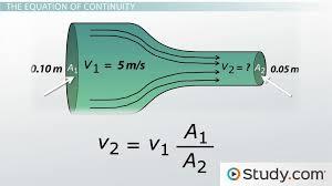 continuity equation physics. fluid mass, flow rate and the continuity equation - video \u0026 lesson transcript | study.com physics d