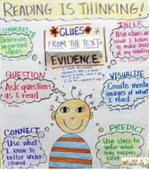 Anchor Chart Second Grade Helpful Anchor Charts