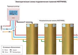 Монтаж и установка нагревательных панелей <b>HotPanel</b> ...