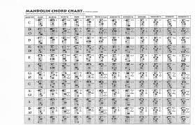 Guitar Chord Finger Chart Printable 46 Clean Mandoline Chord Chart