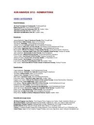 2012 AVN Awards Nominations