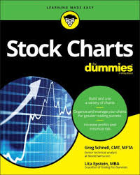 Stock Charts For Dummies Paperback