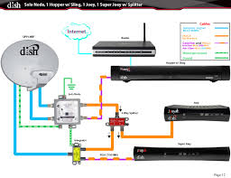dish hopper super joey wiring diagram dish image similiar dish joey diagram keywords on dish hopper super joey wiring diagram