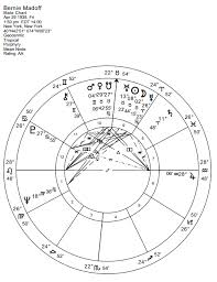 Birth Chart Of Bernie Madoff King Of The Ponzi Scheme