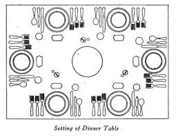fine dining proper table service. dinner-table-setting fine dining proper table service