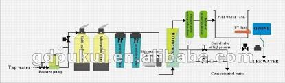 Window Water Vending Machine Inspiration 48Stage Water Vending Machine Customer Made Logo Shop For Sale In