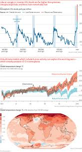Human Temperature Chart Global Warming 101 The Past Present And Future Of Climate